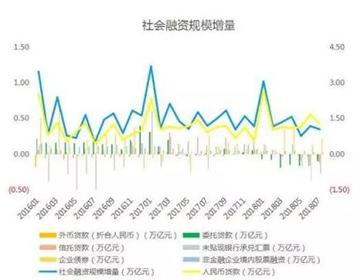 齐俊杰:M2又掉下去了 股债倒春寒还要多久